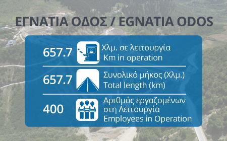 450x280_Egnatia
