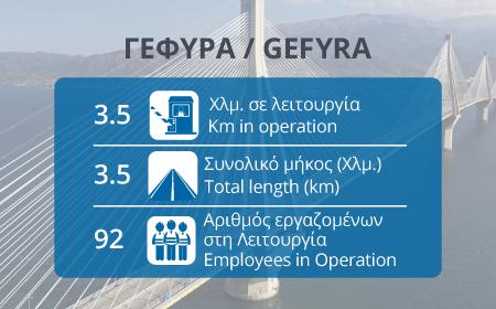 450x280_Gefyra