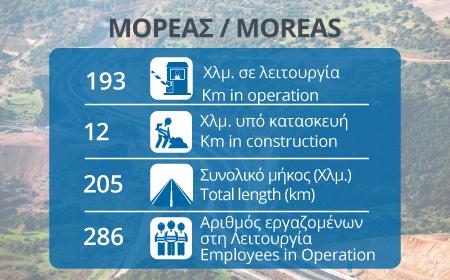 450x280_Moreas